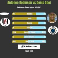 Antonee Robinson vs Denis Odoi h2h player stats