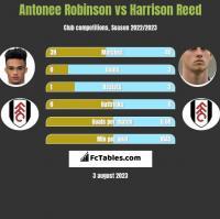 Antonee Robinson vs Harrison Reed h2h player stats