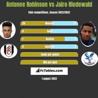 Antonee Robinson vs Jairo Riedewald h2h player stats