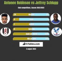 Antonee Robinson vs Jeffrey Schlupp h2h player stats