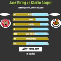 Jack Earing vs Charlie Cooper h2h player stats
