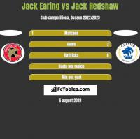Jack Earing vs Jack Redshaw h2h player stats