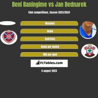 Beni Baningime vs Jan Bednarek h2h player stats