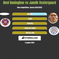 Beni Baningime vs Jannik Vestergaard h2h player stats