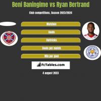 Beni Baningime vs Ryan Bertrand h2h player stats