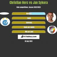 Christian Herc vs Jan Sykora h2h player stats