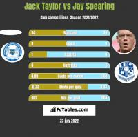 Jack Taylor vs Jay Spearing h2h player stats