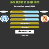 Jack Taylor vs Louis Reed h2h player stats