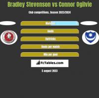 Bradley Stevenson vs Connor Ogilvie h2h player stats