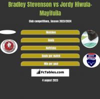 Bradley Stevenson vs Jordy Hiwula-Mayifuila h2h player stats