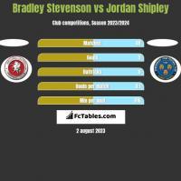 Bradley Stevenson vs Jordan Shipley h2h player stats