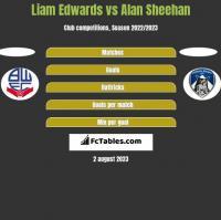 Liam Edwards vs Alan Sheehan h2h player stats