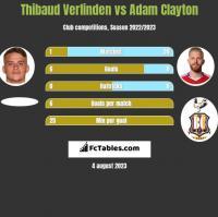 Thibaud Verlinden vs Adam Clayton h2h player stats