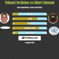 Thibaud Verlinden vs Albert Adomah h2h player stats