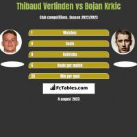 Thibaud Verlinden vs Bojan Krkic h2h player stats