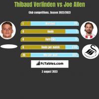 Thibaud Verlinden vs Joe Allen h2h player stats