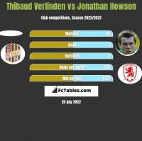 Thibaud Verlinden vs Jonathan Howson h2h player stats