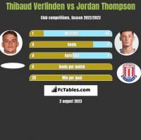 Thibaud Verlinden vs Jordan Thompson h2h player stats