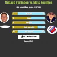 Thibaud Verlinden vs Mats Seuntjes h2h player stats