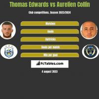 Thomas Edwards vs Aurelien Collin h2h player stats