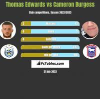 Thomas Edwards vs Cameron Burgess h2h player stats