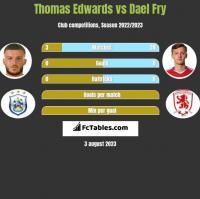 Thomas Edwards vs Dael Fry h2h player stats
