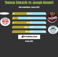 Thomas Edwards vs Joseph Bennett h2h player stats