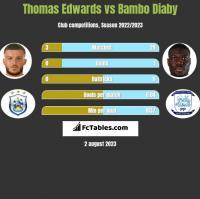 Thomas Edwards vs Bambo Diaby h2h player stats