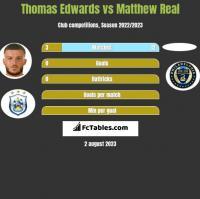 Thomas Edwards vs Matthew Real h2h player stats