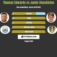 Thomas Edwards vs Jamie Shackleton h2h player stats