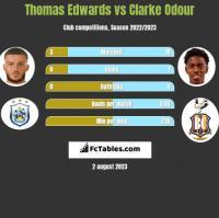 Thomas Edwards vs Clarke Odour h2h player stats