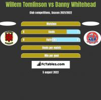 Willem Tomlinson vs Danny Whitehead h2h player stats