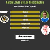 Aaron Lewis vs Lee Frecklington h2h player stats