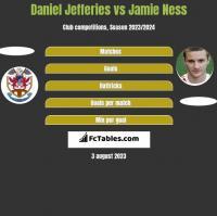 Daniel Jefferies vs Jamie Ness h2h player stats