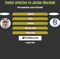 Daniel Jefferies vs Jordan Marshall h2h player stats