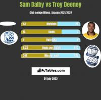 Sam Dalby vs Troy Deeney h2h player stats
