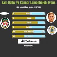 Sam Dalby vs Connor Lemonheigh-Evans h2h player stats