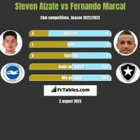 Steven Alzate vs Fernando Marcal h2h player stats
