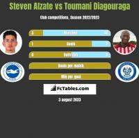 Steven Alzate vs Toumani Diagouraga h2h player stats