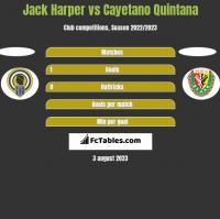 Jack Harper vs Cayetano Quintana h2h player stats