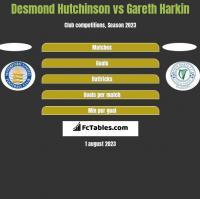 Desmond Hutchinson vs Gareth Harkin h2h player stats