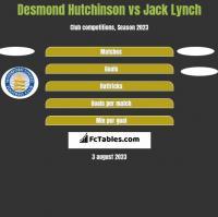 Desmond Hutchinson vs Jack Lynch h2h player stats