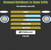 Desmond Hutchinson vs Shane Griffin h2h player stats