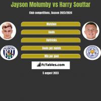 Jayson Molumby vs Harry Souttar h2h player stats