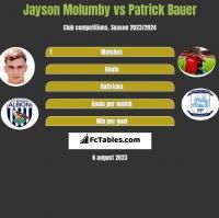 Jayson Molumby vs Patrick Bauer h2h player stats