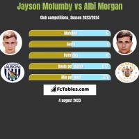 Jayson Molumby vs Albi Morgan h2h player stats
