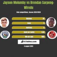 Jayson Molumby vs Brendan Sarpeng-Wiredu h2h player stats