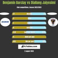 Benjamin Barclay vs Diallang Jaiyesimi h2h player stats