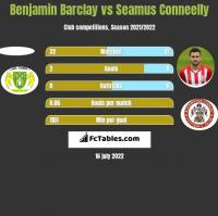 Benjamin Barclay vs Seamus Conneelly h2h player stats