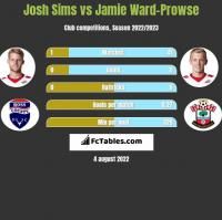 Josh Sims vs Jamie Ward-Prowse h2h player stats
